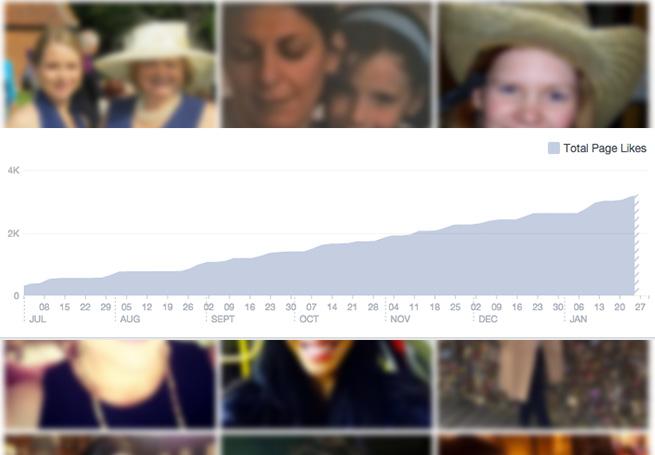 She Who Dares Facebook