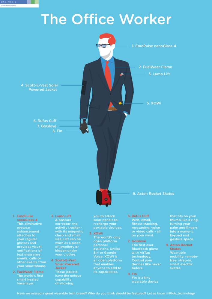 The People of Tomorrow - Intro Image - Office wearable tech