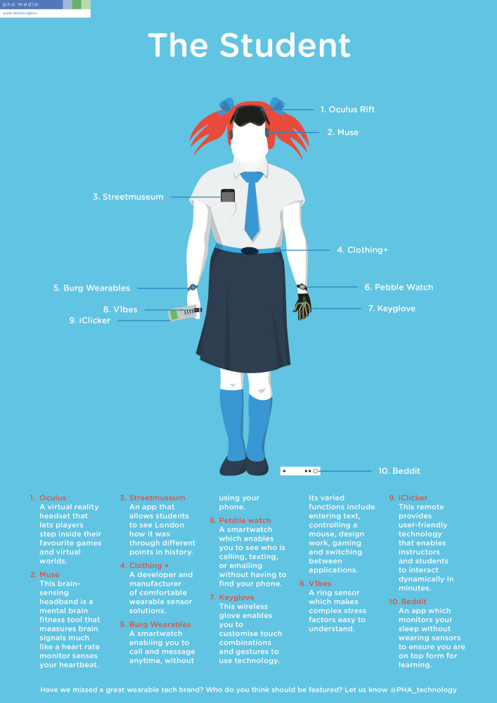 The People of Tomorrow - Student wearable tech