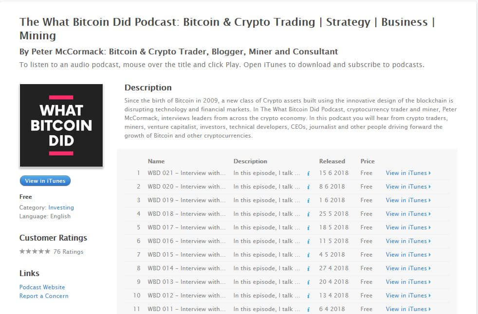 A picture of What Bitcoin Did podcast