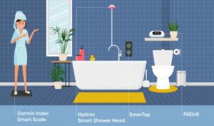 Bathroom gadget
