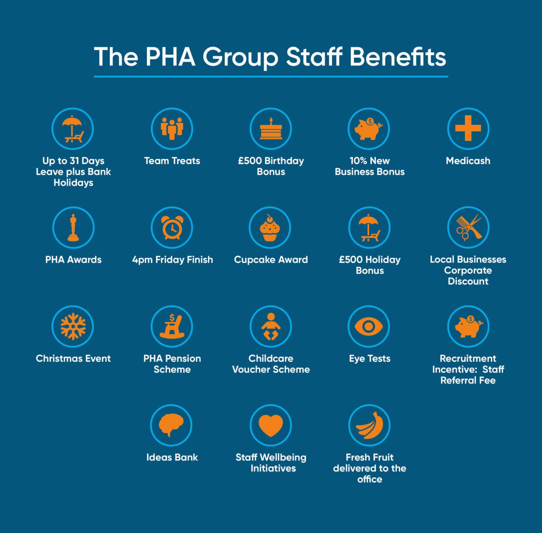 The PHA Group staff benefits
