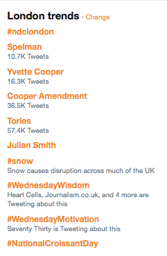 Twitter - London Trends - The PHA Group