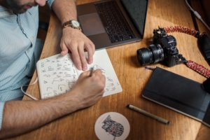 designing your own logo branding